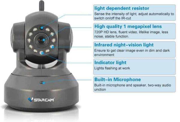 Vstarcam C7837WIP (Λευκή) Ρομποτική IP κάμερα 720p WiFi/Ethernet microSD Plug & Play